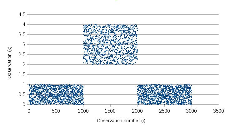 Moving percentile algorithm